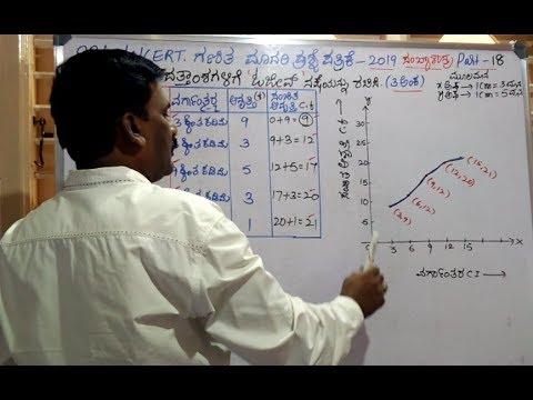SSLC ಗಣಿತಮಾದರಿಪ್ರಶ್ನೆಪತ್ರಿಕೆ-2019ಪ್ರಶ್ನೆ(36)Part-18.ಓಜೀವ್ ನಕ್ಷೆರಚನೆ.ಸಂಖ್ಯಾಶಾಸ್ತ್ರ.3 ಅಂಕ.Solution Mqp