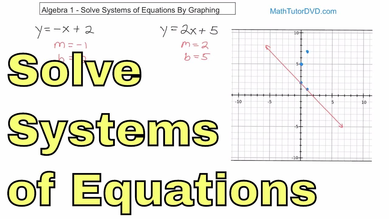 01 - Solve Systems of Equations By Graphing, Part 1 - YouTube