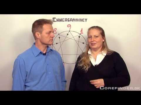 Coaching med Enneagrammet