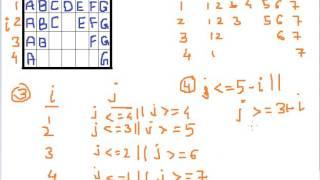 Star Pattern 33 Program in  C Language Hindi