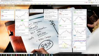 Trello and Loom as a Journal for Forex Trading