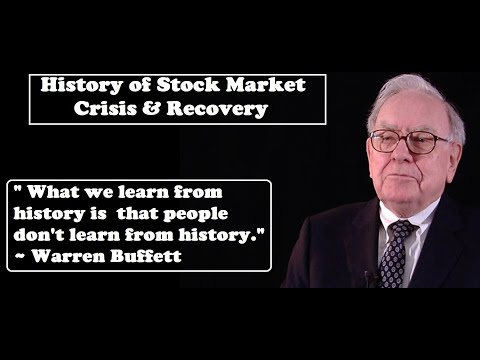History of Stock Market Crash & Recovery || How to Invest in Market Crash