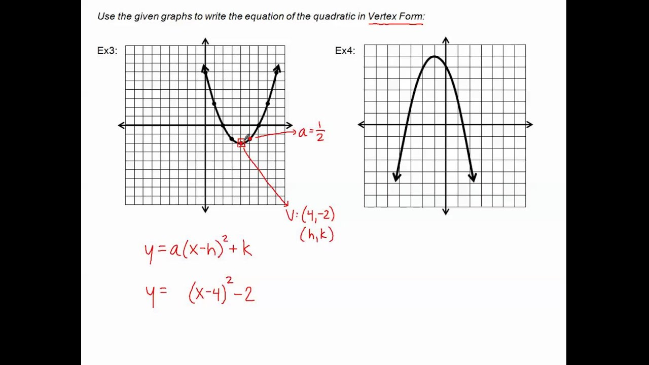 Writing Equations in Vertex Form