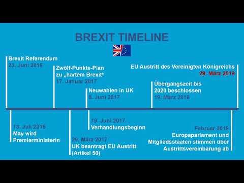 #Brexit-Timeline | treffpunkteuropa.de