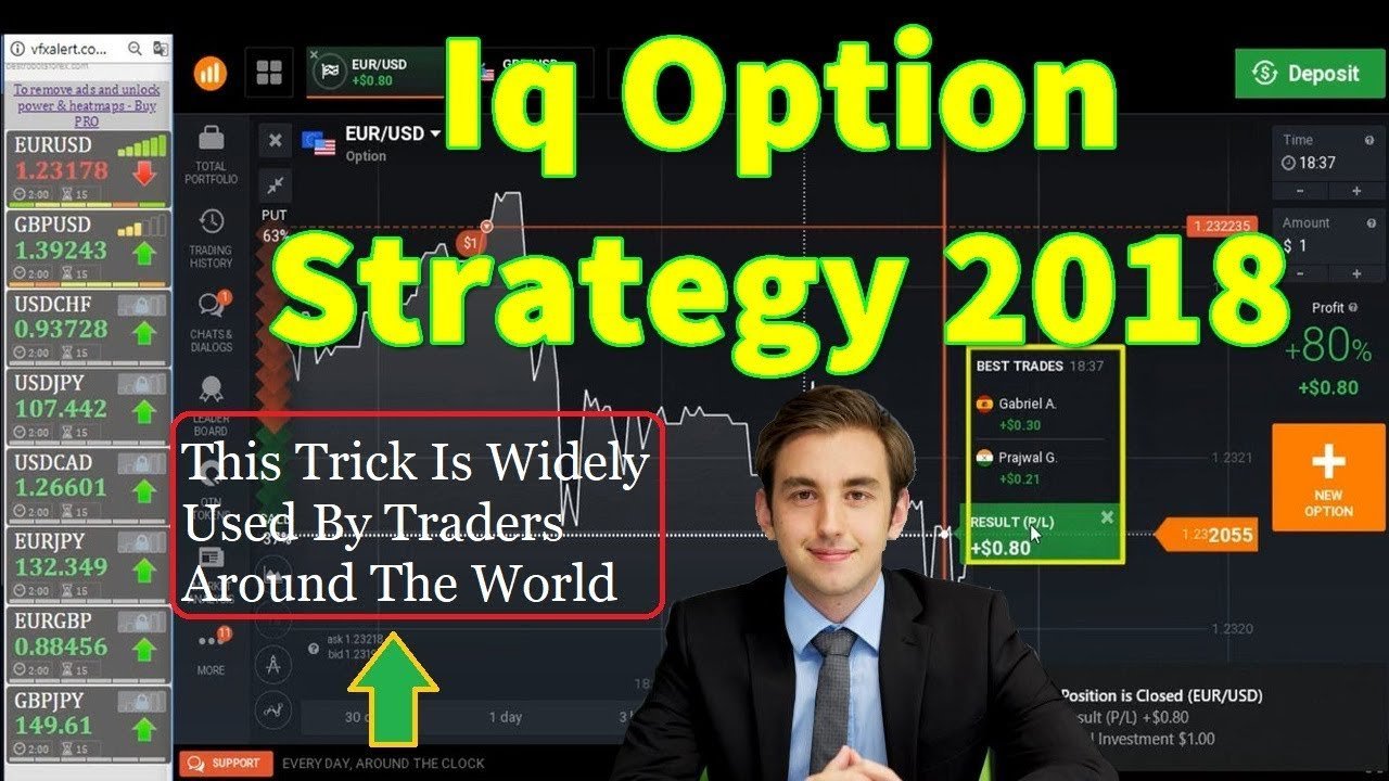 Iq binary options techniques