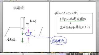 高校物理解説講義:「電磁誘導」講義10