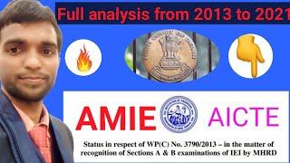 AMIE Court cases status Analysis till 09.04.2021