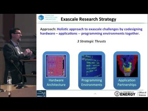 John Shalf - Exascale Computer Architecture Trends and Implications for Programming Systems