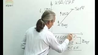 кредитное плечо-форекс