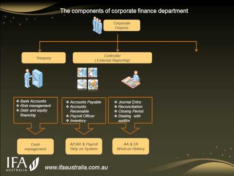 01 Corporate Finance Department