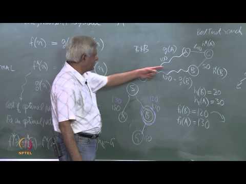 Mod-01 Lec-19 A* Algorithm