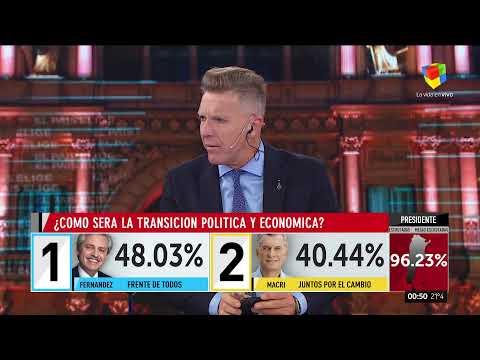 Argentina elige presidente: seguí en vivo la señal de América TV