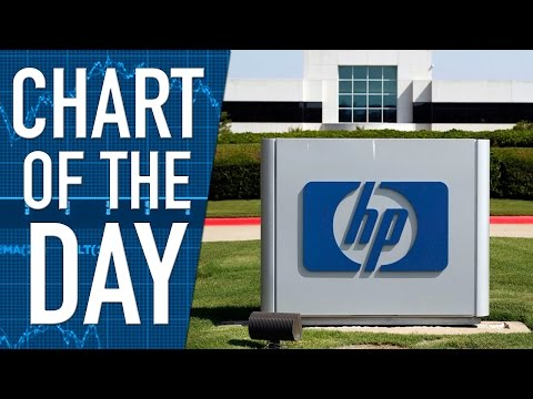 TsingHua Said to Be Buying Stake in Hewlett-Packard's China Business