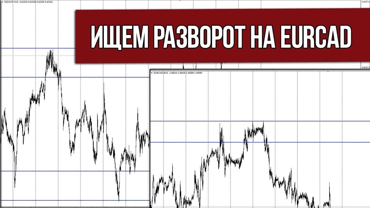 Рассматриваем кросс-валютные пары и нефть. Торговые рекомендации с Александром Борских