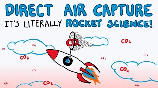 Direct Air Capture: It's Literally Rocket Science!