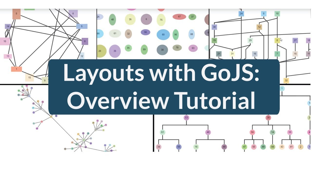 Gojs Layouts An Overview Tutorial Youtube