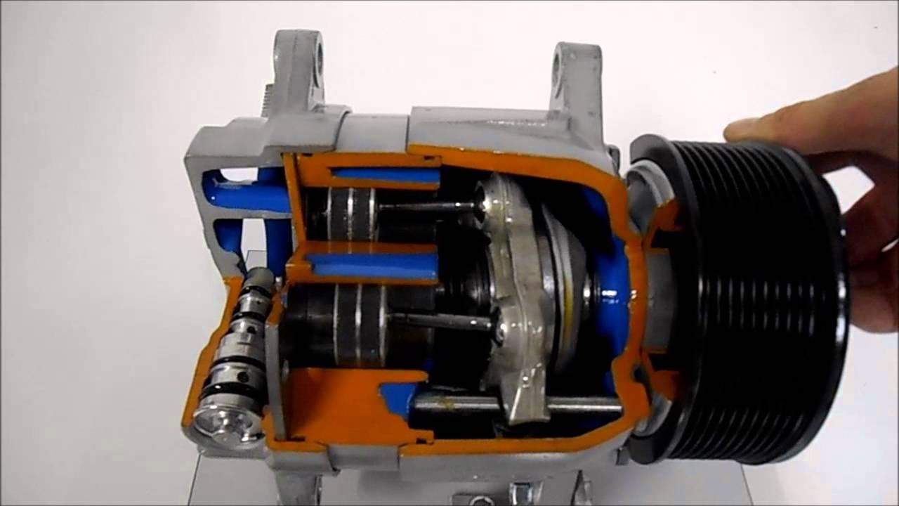 Axial Alternative Compressor Cut