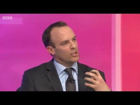Dominic Raab - Against EU Membership