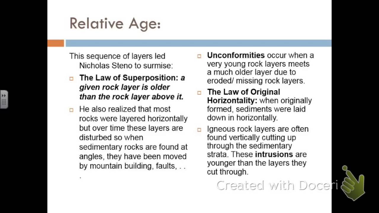 Original horizontality relative dating