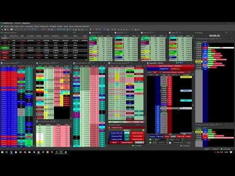 Abertura Mercado Futuro - Tape Reading -...