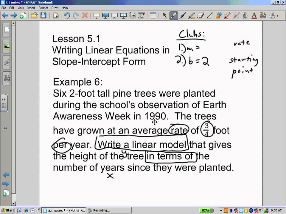 Slope Intercept Word Problems Youtube