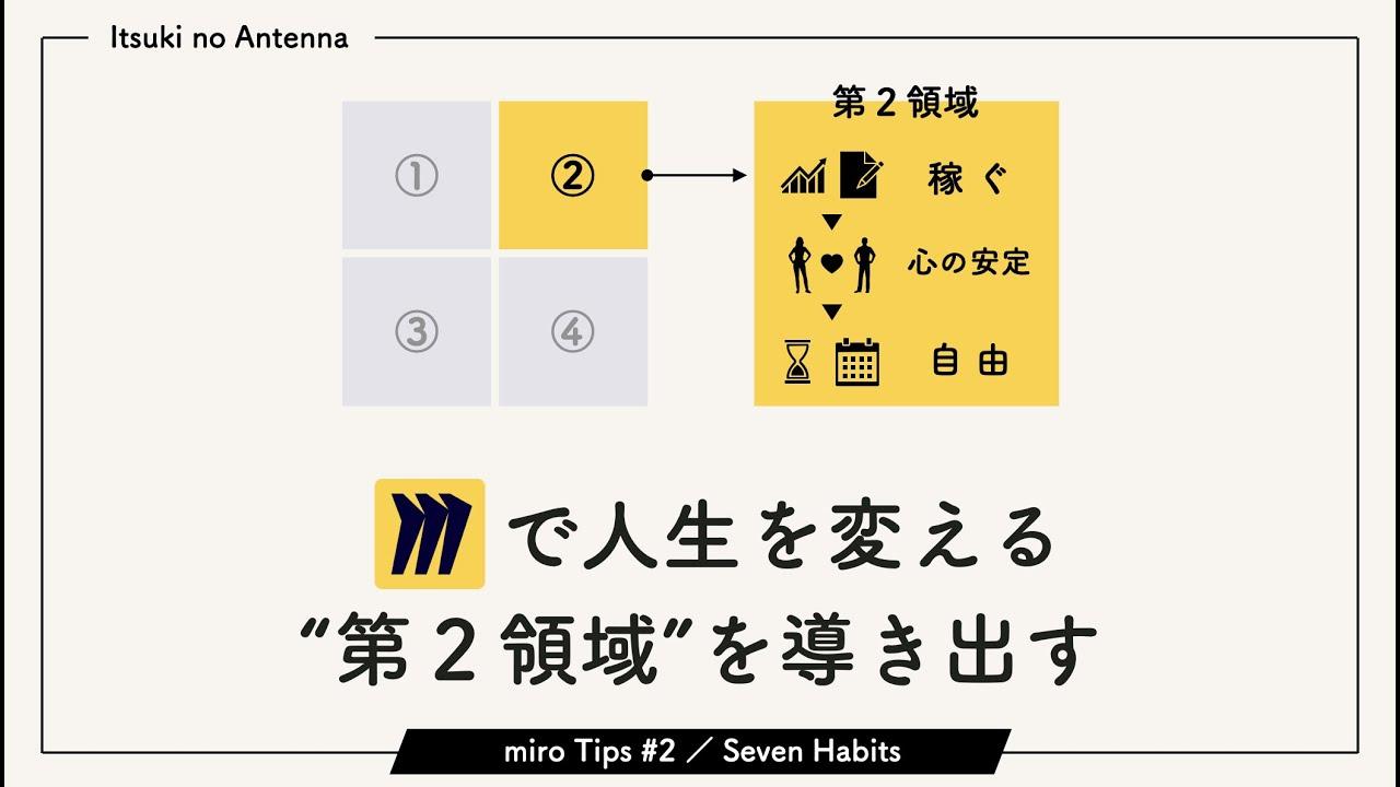 【miro使い方 #2】『7つの習慣』の「第二領域」を導き出す方法を解説