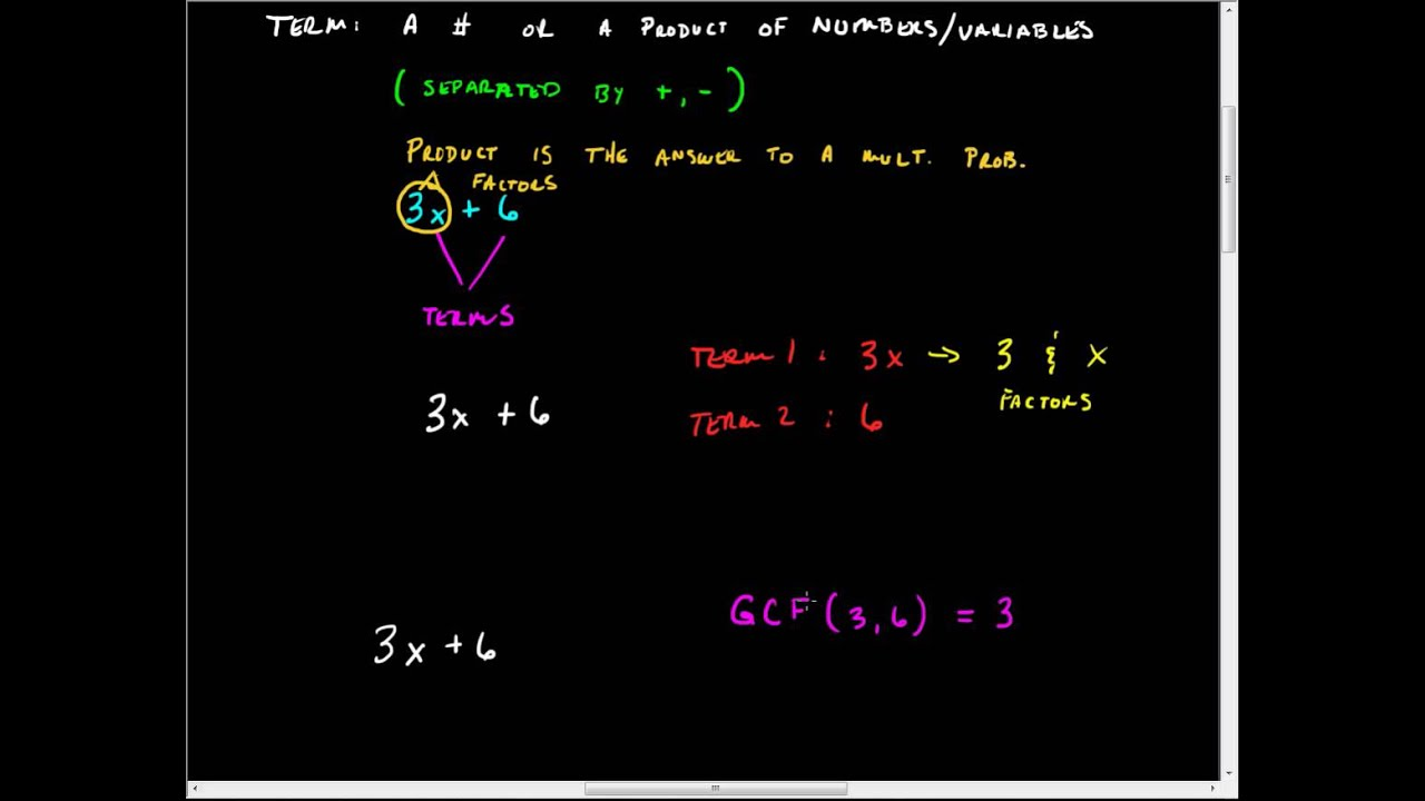 Beginning Algebra Factoring With The Distributive Property