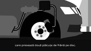 Sistemul de frânare – Audi