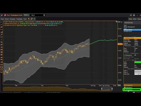 Thomson Reuters Eikon App Studio: Model and Backtest Your Trading Ideas with Tradesignal Chart App