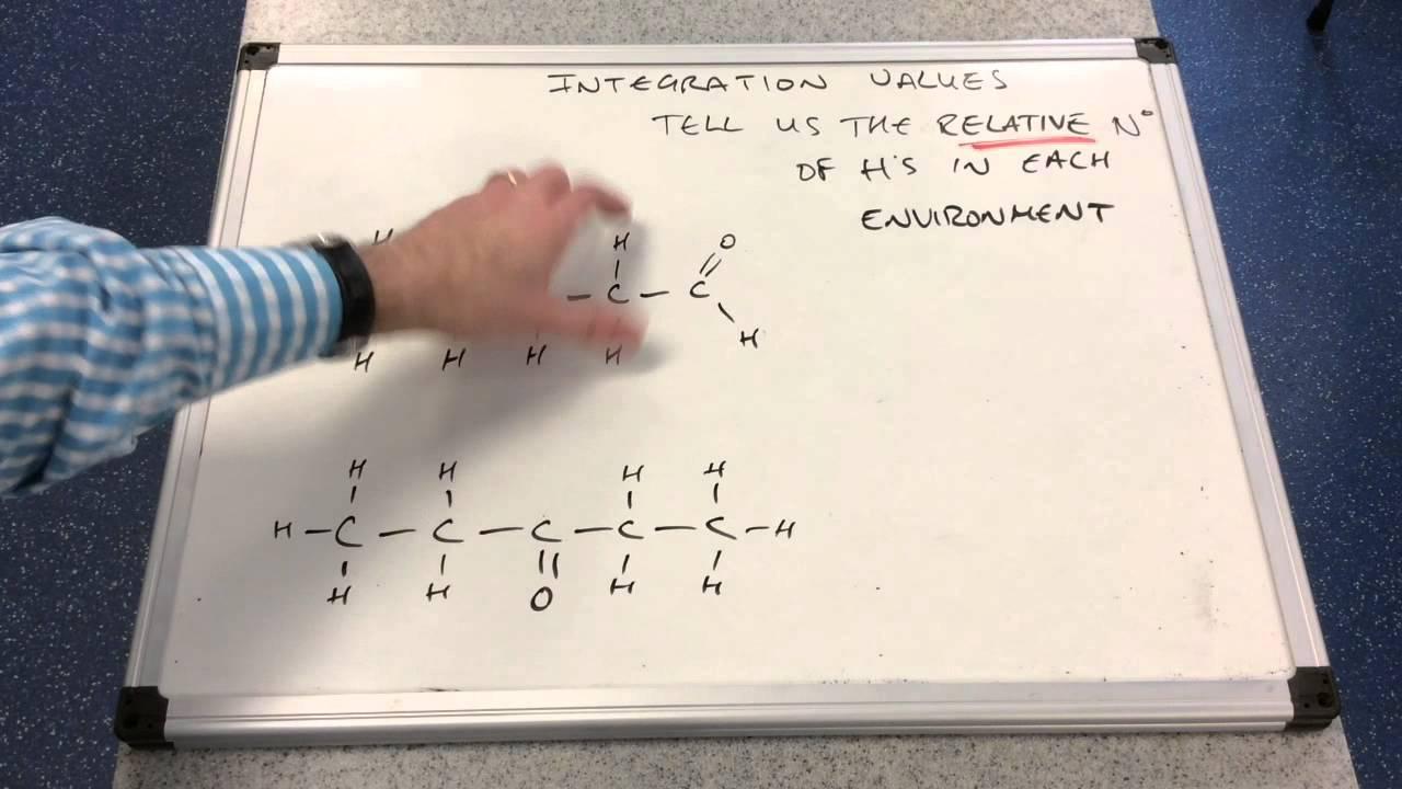 Proton NMR 2 - Integration Values
