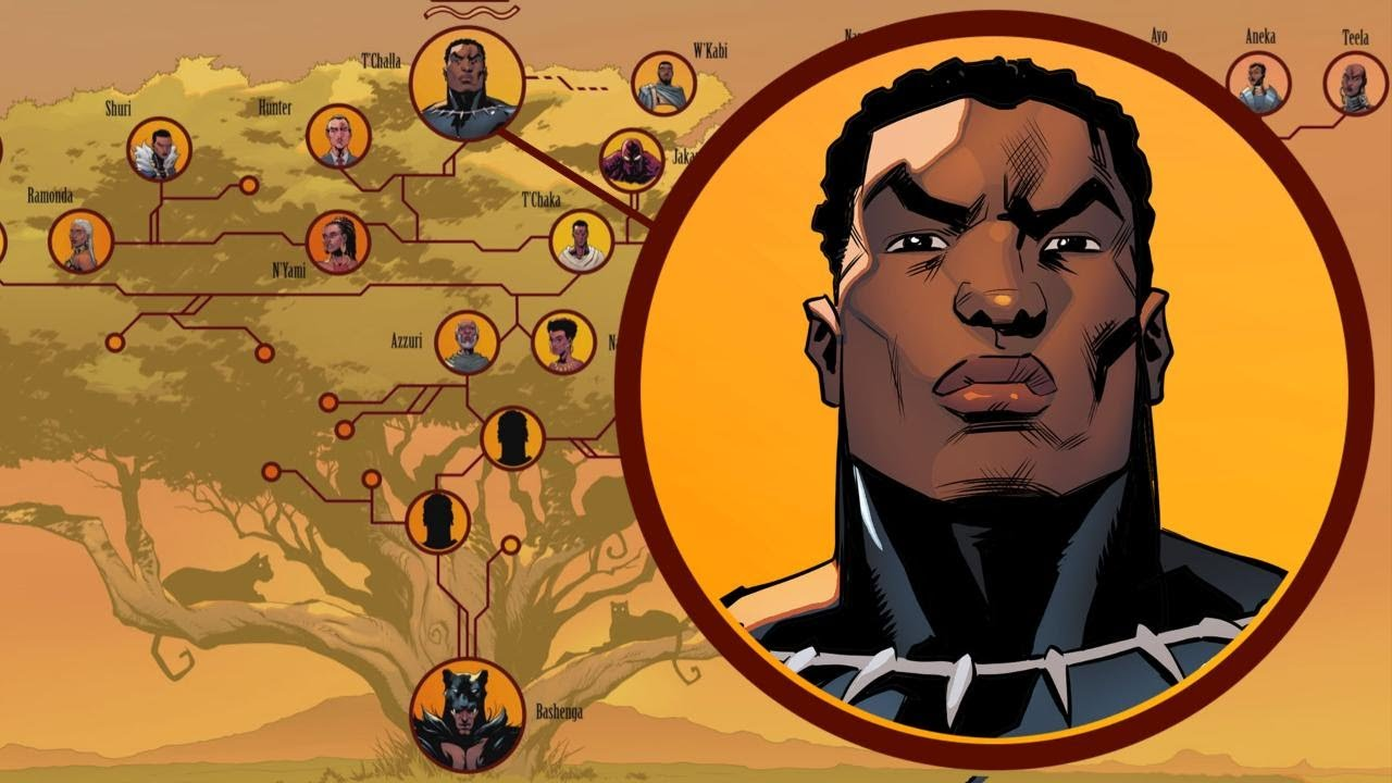 Download Black Panther's Royal Family Tree