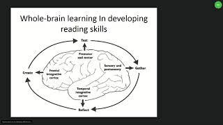 Развитие метапредметных умений на уроках иностранного языка