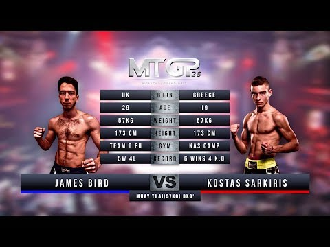 MTGP26 I Athens I James Bird vs Kostas Sarkiris