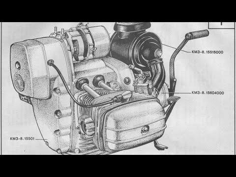 Лайв | Разборка двигателя мотоцикла Днепр МТ | Что можно найти внутри !?