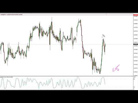 EUR/GBP Technical Analysis for May 31, 2018 by FXEmpire.com