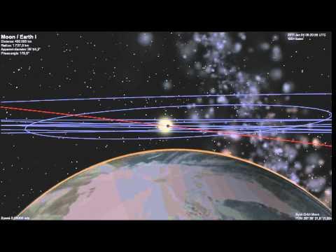 Partial Solar eclipse 4. jan 2011 GMT 09:10, Celestia simulation, Freeware