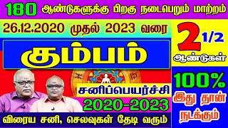 கும்பம்  சனி பெயர்ச்சி பலன்கள் 2020 to 2023   Kumbam Rasi Sani Peyarchi 2020 to 2023   2020-2023