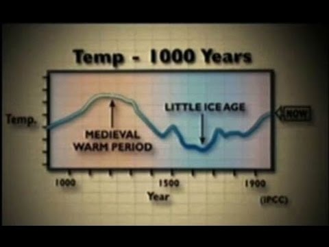 Part 23: Climate Change - Medieval Warm Period - Fact vs Fic