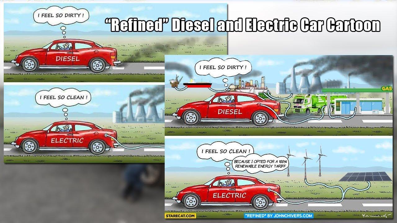 Electric Car Meme