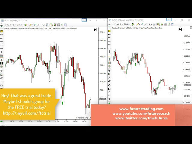 021319 -- Daily Market Review ES CL NQ - Live Futures Trading Call Room