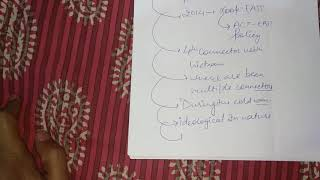 International relations upsc lecture 9