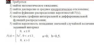 Графики интегральной и дифференциальной функций распределения