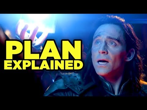 Avengers Infinity War - WHAT WAS LOKIS PLAN? (Ragnarok Tesseract Theory!)