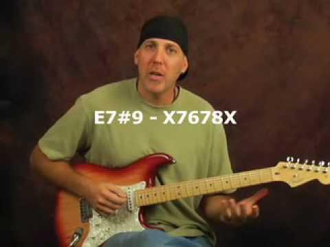 Beginner guitar lesson Strumming Pattern & Blues Rhythm