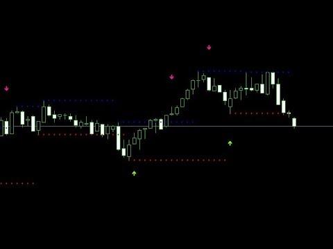 Alterdo binary option signal indicator video