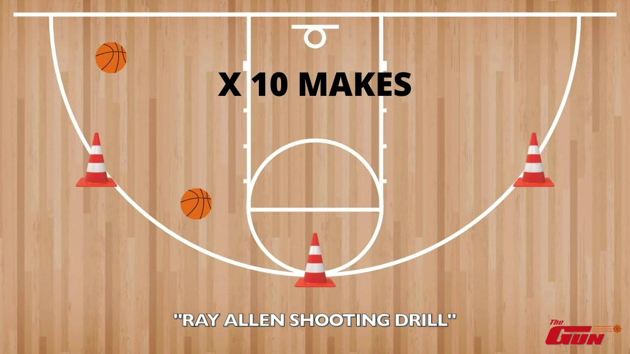 Download Shoot The Wright Way - Ray Allen Shooting Drill on The Gun 10K Shooting Machine