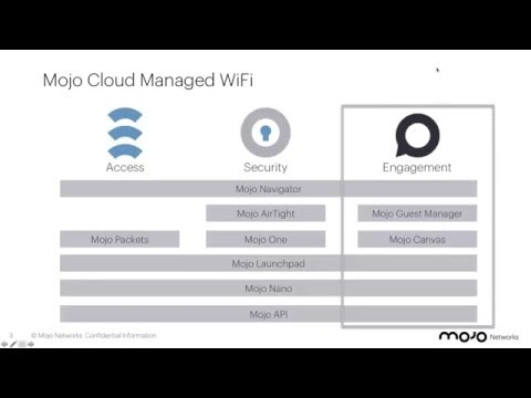 Driving User Engagement via Cloud Managed WiFi
