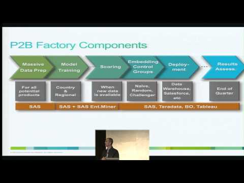 Lou Carvalheira, Cisco - Predictive Model Factory