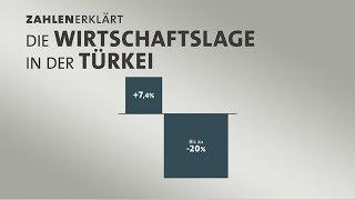 Zahlen erklärt: Die Wirtschaftslage in der Türkei