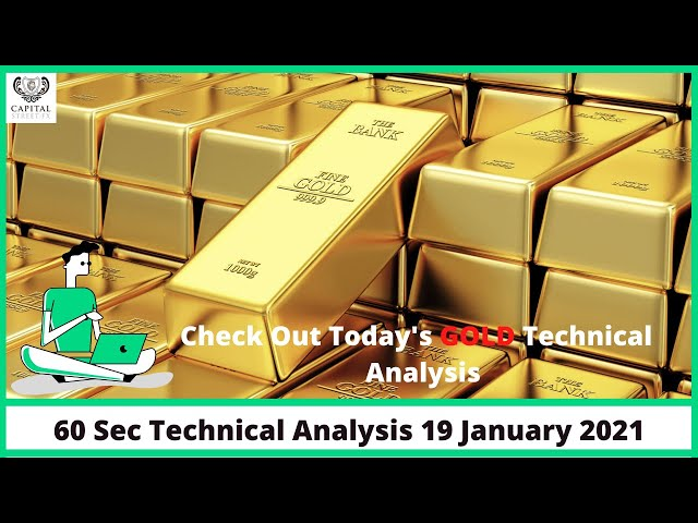 60 Seconds GOLD Technical Analysis | Change Your Strategy | Capital Street FX | 19 Jan 2021